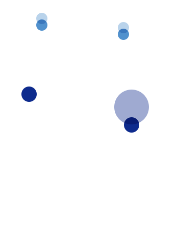 male and female with highlighted areas of body where symptoms occur